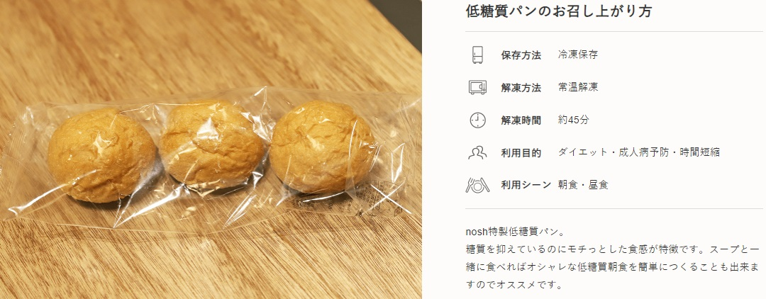 ナッシュのパンの食べ方